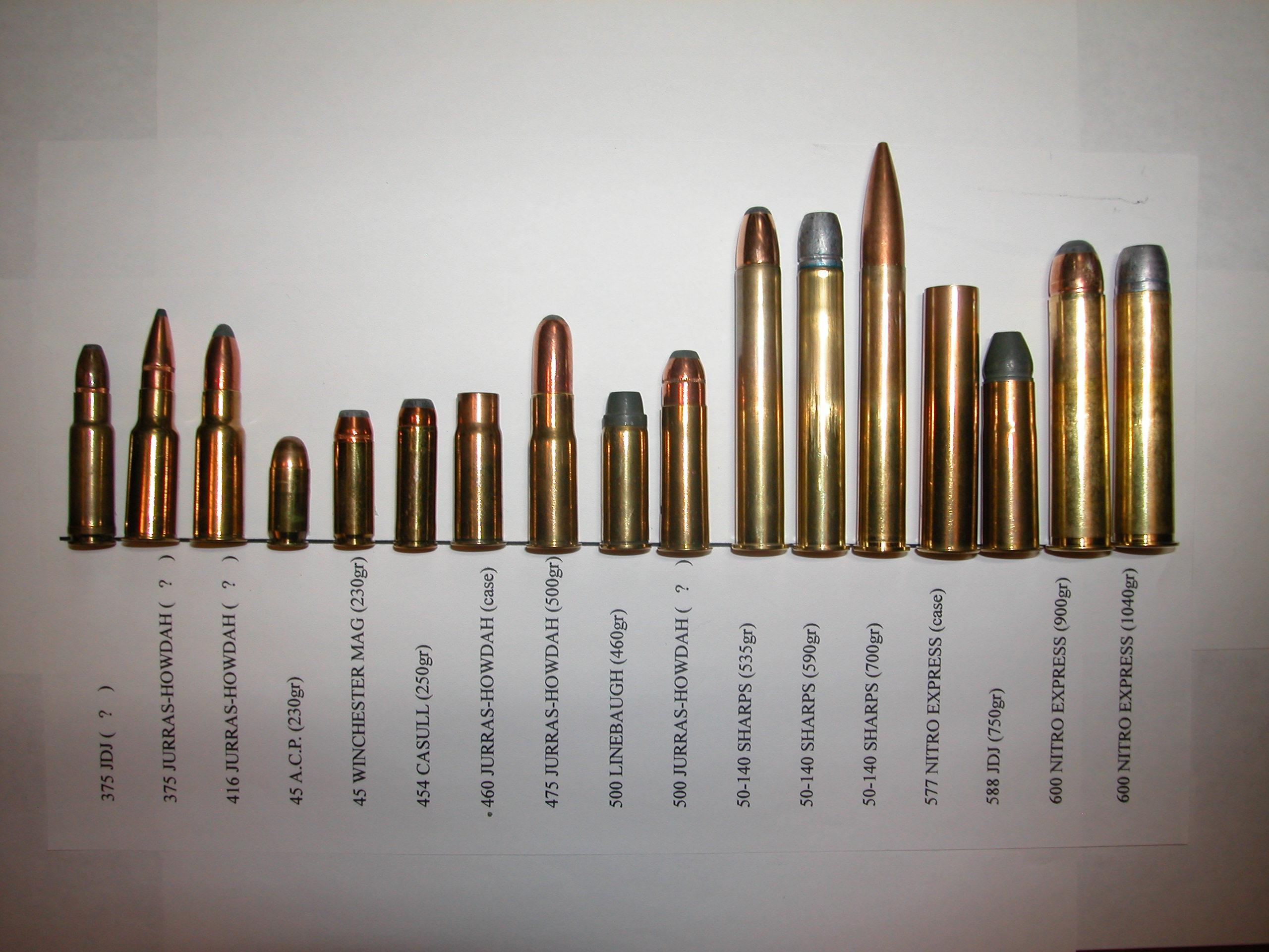 Rifle calibers comparison